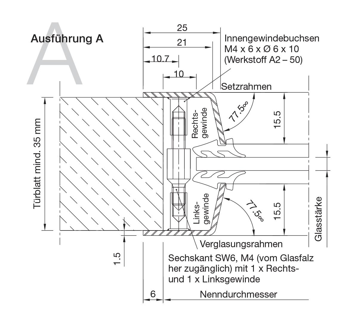 Bullaugen Edelstahl Version A